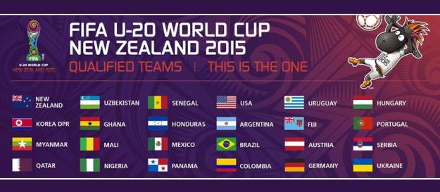 FIFA U20 Teams